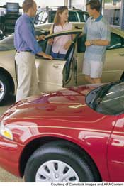Financing a car loan